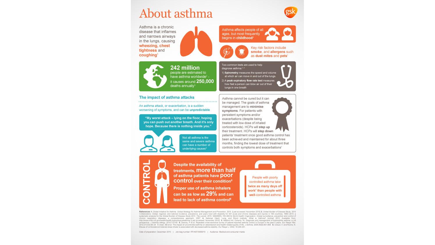 astma inhalaattori käyttö